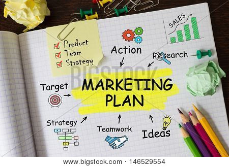Notebook with Tools and Notes about Marketing Plan concept