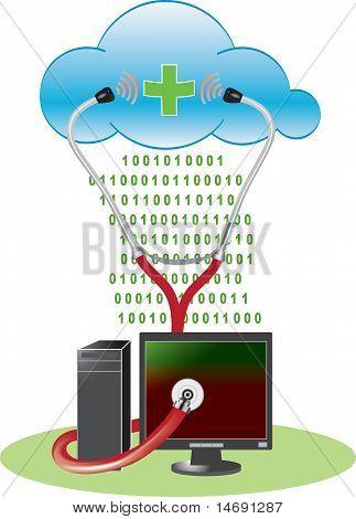 Cloud Anti-virus Concept