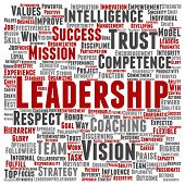 Vector concept conceptual business leadership or management square word cloud isolated on background metaphor to strategy, success, achievement, responsibility, authority, intelligence or competence poster