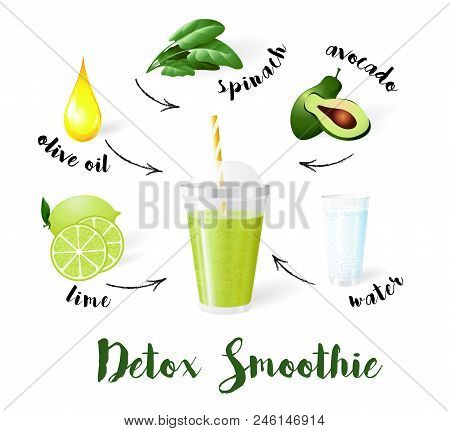 Detox Smoothie. Avocado, Lime And Spinach.  Smoothie In  Transparent Cup With  Dome And  Colorful St