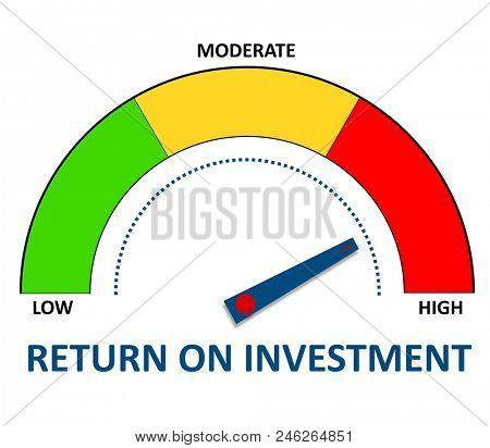 Return on investment indicator