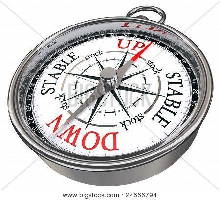 Stock Market Predictor Concept Compass