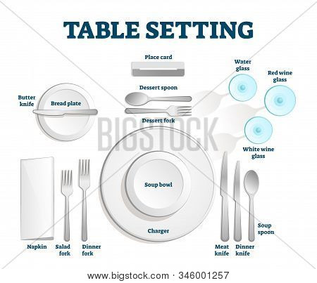 Table Setting Scheme With Place Card, Dessert Fork And Spoon, Water And Wine Glasses, Butter Knife A