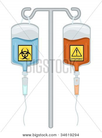 Chemotherapy Drugs and drip holder. Cancer treatment biohazard and cytotoxic. Isolated over white background. Vector file saved as EPS AI8 no effects easy print and edit. poster