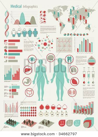 Medical Infographic set with charts and other elements. Vector illustration.