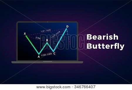 Bearish Butterfly - Harmonic Patterns With Bearish Formation Price Figure, Chart Technical Analysis.