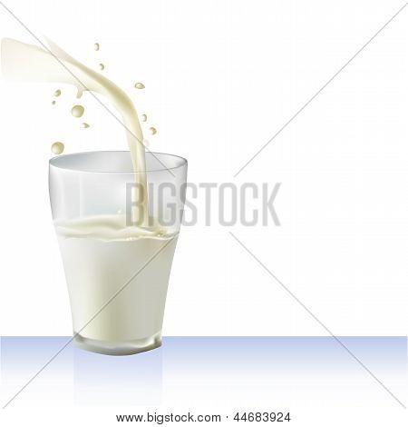 Milk into glass