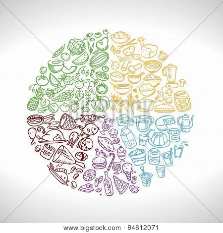 Doodle Food Icons, Eat Well Plate