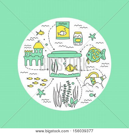 Aquarium care. Vector round banner template. Fish and decoration, water tanks, plants and special equipment. For posters, cards, brochures and souvenirs, invitations, website and pet shop designs.