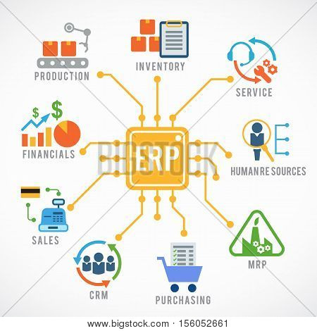 Enterprise resource planning (ERP) module Construction flow icon art vector design
