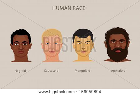 Evolution Of Different Races Vector Set. Negroid Mongoloid Caucasoid Australoid Vector. Race History Human Classification.