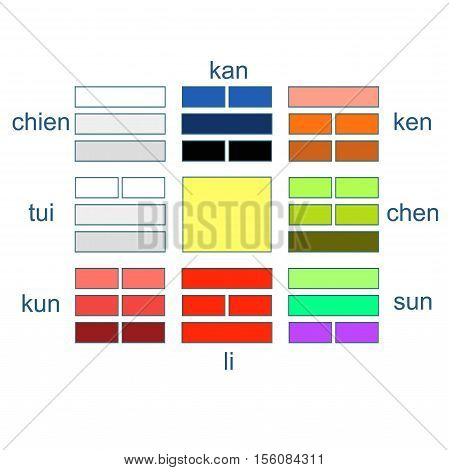 Chinese Feng Shui Bagua Square. Vector Illustration