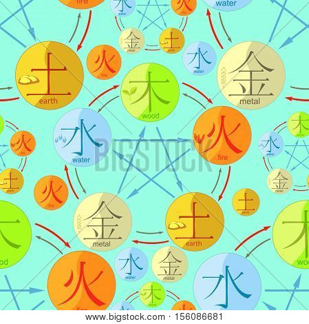 Chinese Cycle Of Generation Of The Five Basic Elements Of The Universe With Hieroglyphs Vector Illus