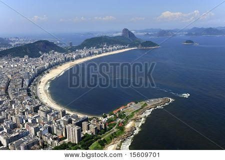 Aerial view  of Copacabana beach in Rio de Janeiro, Brazil.