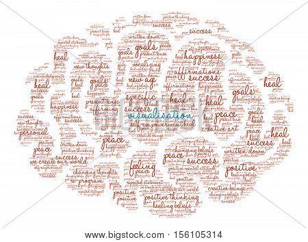 Visualisation Brain Word Cloud