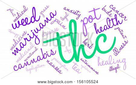 Thc Word Cloud