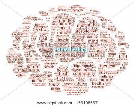 Natural Healing Brain Word Cloud