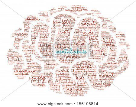 Mental Abuse Brain Word Cloud