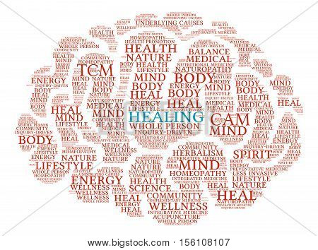 Healing Brain word cloud on a white background.
