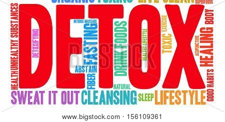 Detox Word Cloud