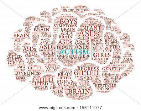 Autism Brain Word Cloud