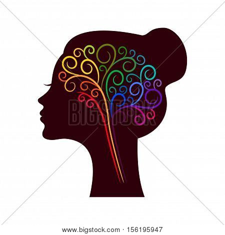 Contour drawing of brain over female head silhouette