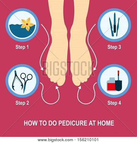 Pedicure Vector illustration Slender female feet and stages of a pedicure with description