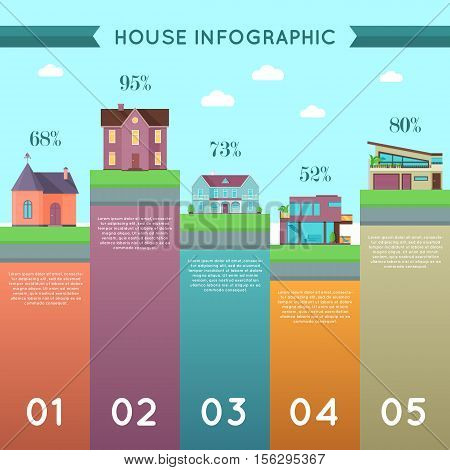 House infographic vector in flat design. Cottage houses with column diagrams and percent numbers. Architecture style choice. Illustration for real estate company advertising, housing concepts.