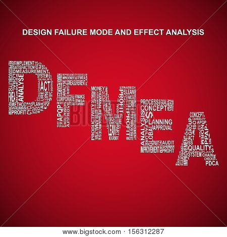 Design failure mode and effect analysis diagonal typography background. Red background with main title DFMEA filled by other words related with design failure mode and effect analysis method