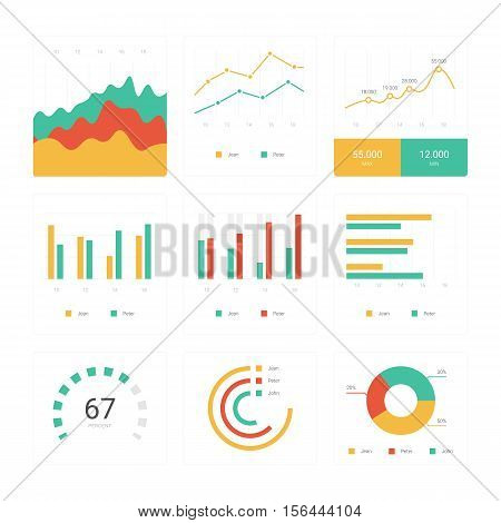 Flat graph and chart vector set. Colorful modern bar and pie infographic concept. Business templates for presentation results and statistics. Abstract technology diagram. App mobile dashboard screen