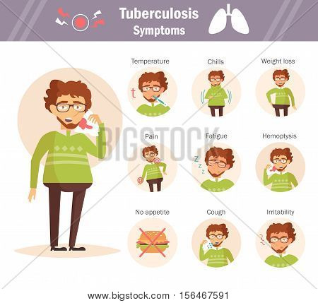 Symptoms of tuberculosis. Set. Man. Fever, chills, weight loss, pain, fatigue, hemoptysis no appetite cough irritability Vector Cartoon character Isolated Flat