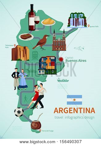 Argentina tourists attraction symbols flat map for travelers with national talampaya park waterfalls and tango vector illustration