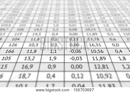 Large table with a lot of numerical data. Business information analysis of data and different indicators