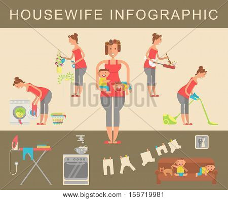 Set of housewife in funny cartoon style for infographic.  Homemaker cleaning ironing cooking wash and child rearing vector illustration.