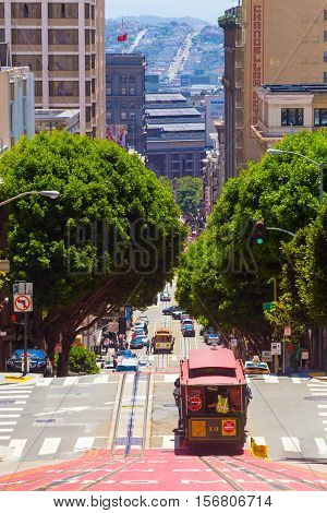 San Francisco Cable Car Downhill Powell Street
