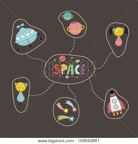Space objects in cartoon style. Spaceship, flying saucer, aliens, falling stars or comets, text collage vector icons isolated on brown background set. Funny Astronomic illustration for childrens book