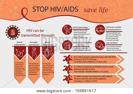 Aids Infographics. World Aids Day concept. Vector illustration. Awareness HIV AIDS.