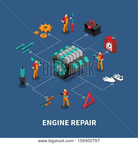 Car diagnostic test and engine repair service isometric flowchart composition poster with mechanic team at work vector illustration