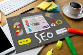SEO Web Development Technology seo Search Engine Optimization poster