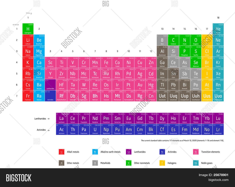 Vector y foto completa tabla peridica de los bigstock completa tabla peridica de los elementos qumicos tabla estndar actual contiene 117 elementos como de urtaz Choice Image
