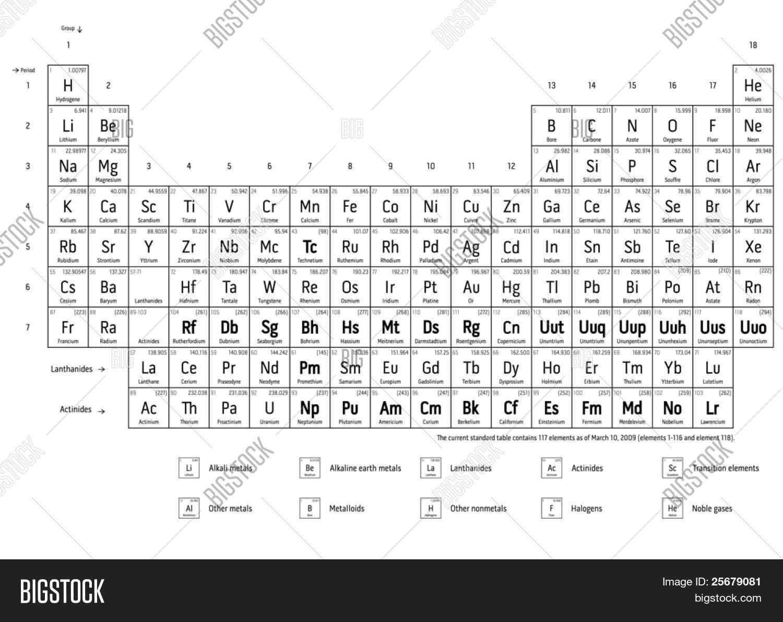 Vector y foto tabla periodica de prueba gratis bigstock tabla periodica de los elementos qumicos urtaz Choice Image