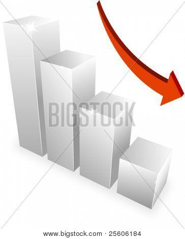 3d graph bars decreasing