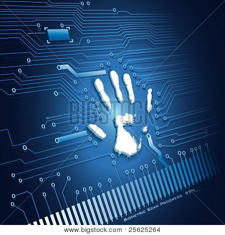 illustration of analysing hand scanning