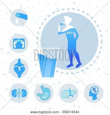 Water Balance In Human Body Organs Poster With Man Silhouette Drinking Water Benefit Infographic Ful