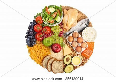 Healthy Food Pie Chart Isolated On White Background. Food Sources Of Carbohydrates, Proteins And Fat
