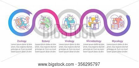 Biology Branches Vector Infographic Template. Zoology, Botany, Virology, Microbiology, Mycology. Dat