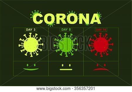 Corona Virus, (2019-ncov). Corona Disease Bacteria And Corona Virus Inscription. Vector Disease Stag