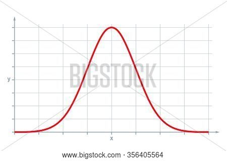Standard Normal Distribution, Also Gaussian Distribution Or Bell Curve. Used In Statistics And In Na