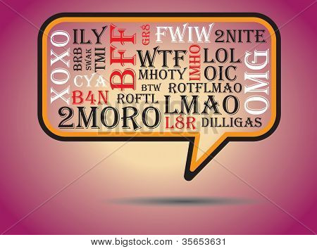 Most Commonly Used Chat And Online Acronyms And Abbreviations On A Speech Bubble.