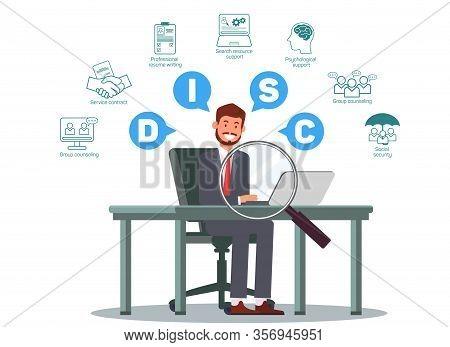 Disc Assessment By Hr Expert Flat Banner Template. Cartoon Recruiting Agency Worker Selecting Releva